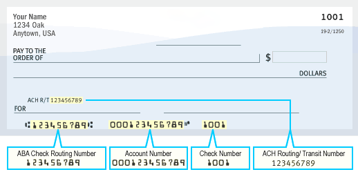 Hawaii National Bank Routing Numbers